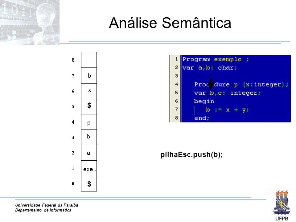 Universidade Federal da Paraíba Departamento de Informática Análise Semântica a exe.. b pilhaEsc.push(b); p x b 8 $ $