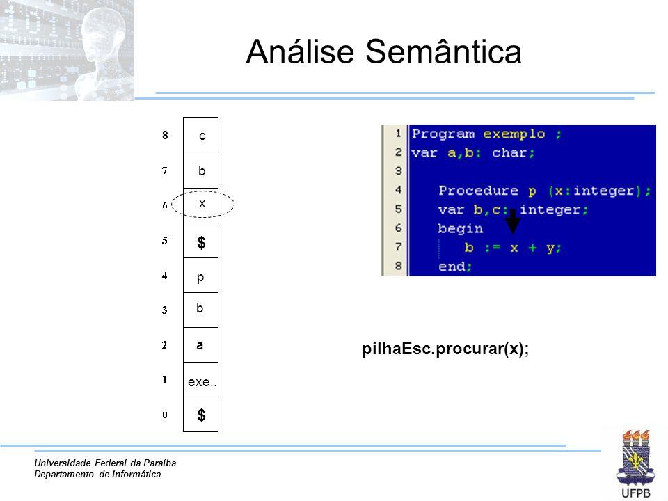 Universidade Federal da Paraíba Departamento de Informática Análise Semântica a exe.. b pilhaEsc.procurar(x); p x b 8 c $ $