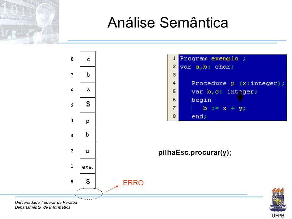 Universidade Federal da Paraíba Departamento de Informática Análise Semântica a exe.. b pilhaEsc.procurar(y); p x b 8 c ERRO $ $