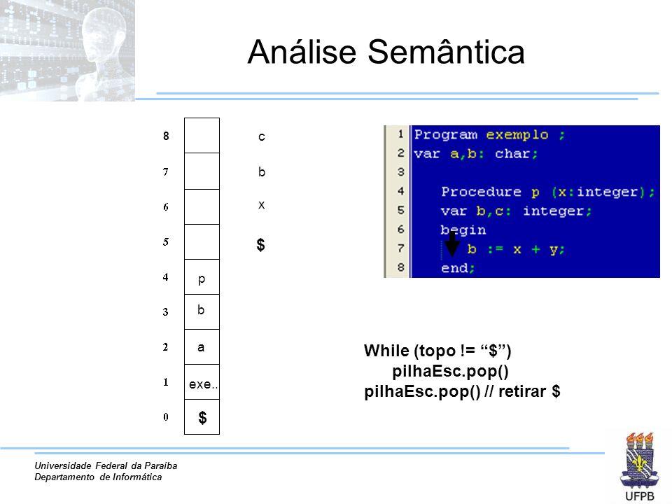 Universidade Federal da Paraíba Departamento de Informática Análise Semântica a exe.. b While (topo != $) pilhaEsc.pop() pilhaEsc.pop() // retirar $ p