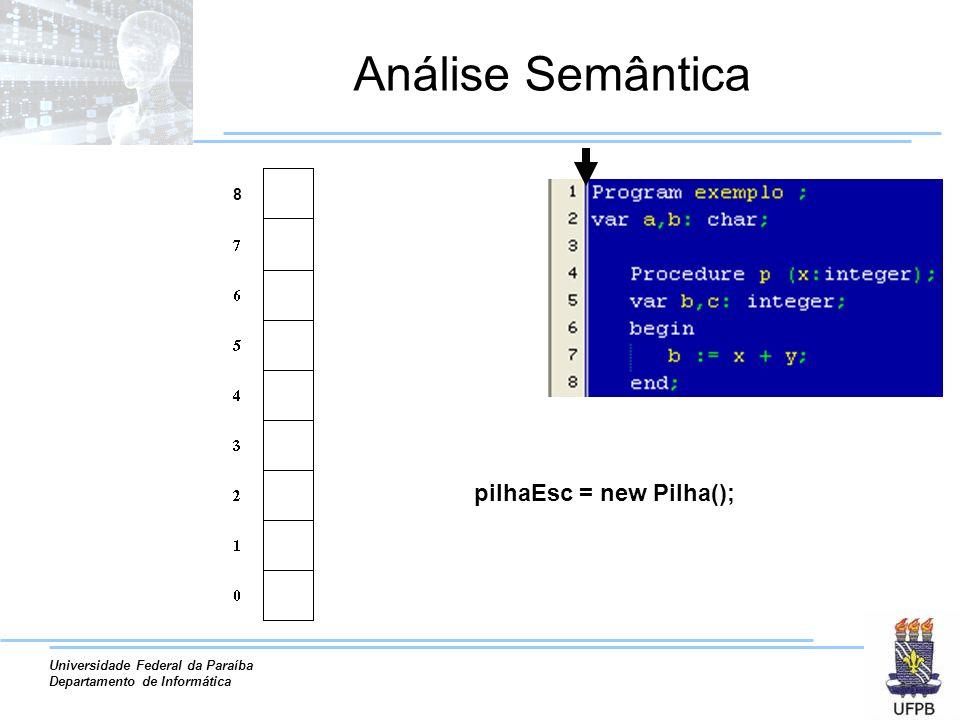 Universidade Federal da Paraíba Departamento de Informática Análise Semântica pilhaEsc.procurar(b); Observação 2: Como saber se identificar é declarado ou usado.