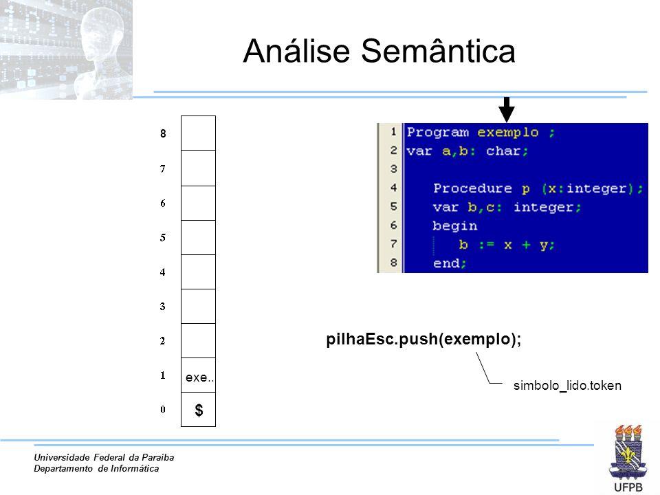 Universidade Federal da Paraíba Departamento de Informática Análise Semântica pilhaEsc.push(exemplo); exe.. 8 simbolo_lido.token $