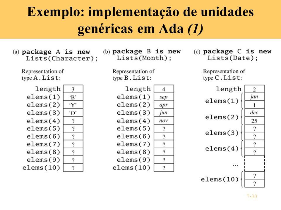 7-30 Exemplo: implementação de unidades genéricas em Ada (1)