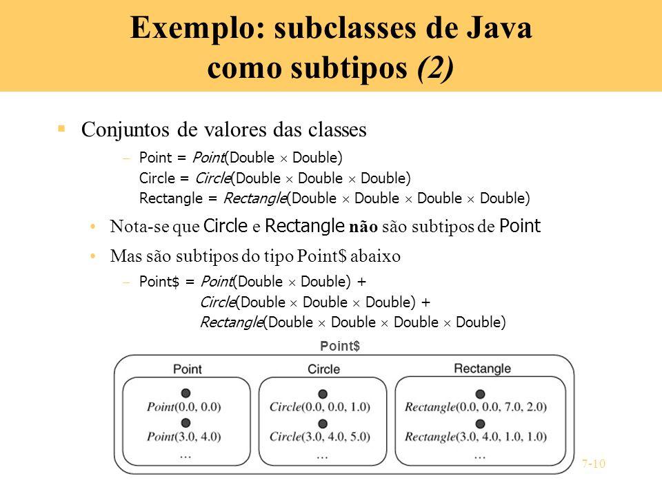 7-10 Exemplo: subclasses de Java como subtipos (2) Conjuntos de valores das classes – Point = Point(Double Double) Circle = Circle(Double Double Doubl