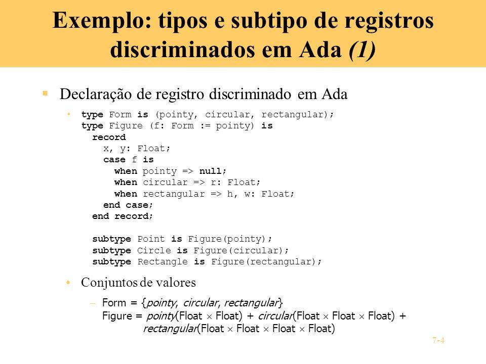7-5 Exemplo: tipos e subtipo de registros discriminados em Ada (2) Conjunto de valores dos subtipos – Point = pointy(Float Float) Circle = circular(Float Float Float) Rectangle = rectangular(Float Float Float Float) Exemplos de variáveis diagram: array (...) of Figure; frame: Rectangle; cursor: Point;