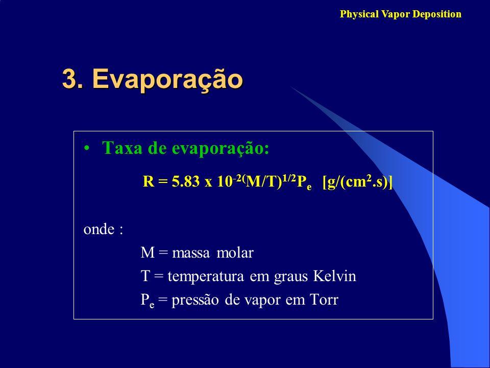 3. Evaporação Physical Vapor Deposition Taxa de evaporação: R = 5.83 x 10 -2( M/T) 1/2 P e [g/(cm 2.s)] onde : M = massa molar T = temperatura em grau