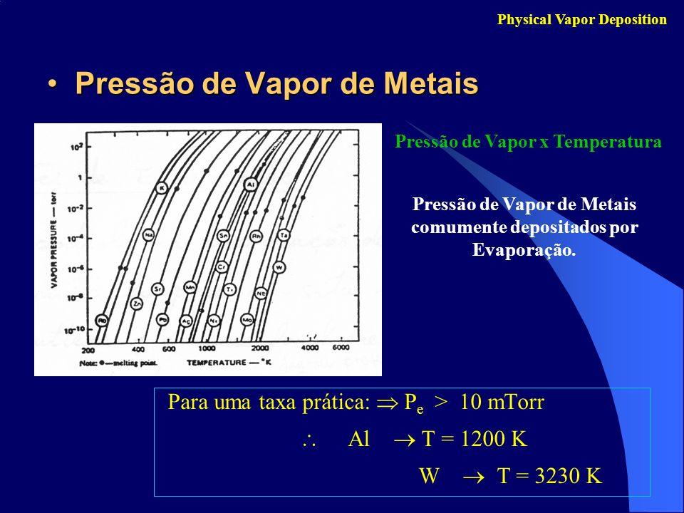 Pressão de Vapor de MetaisPressão de Vapor de Metais Pressão de Vapor de Metais comumente depositados por Evaporação. Para uma taxa prática: P e > 10
