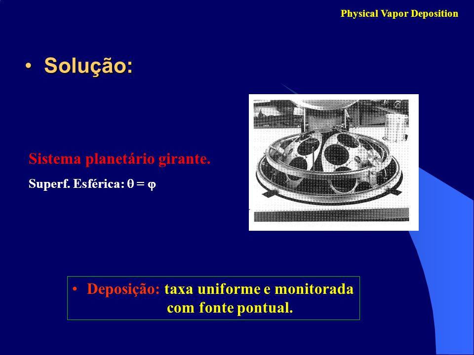 Solução:Solução: Sistema planetário girante. Superf. Esférica: = Physical Vapor Deposition Deposição: taxa uniforme e monitorada com fonte pontual.