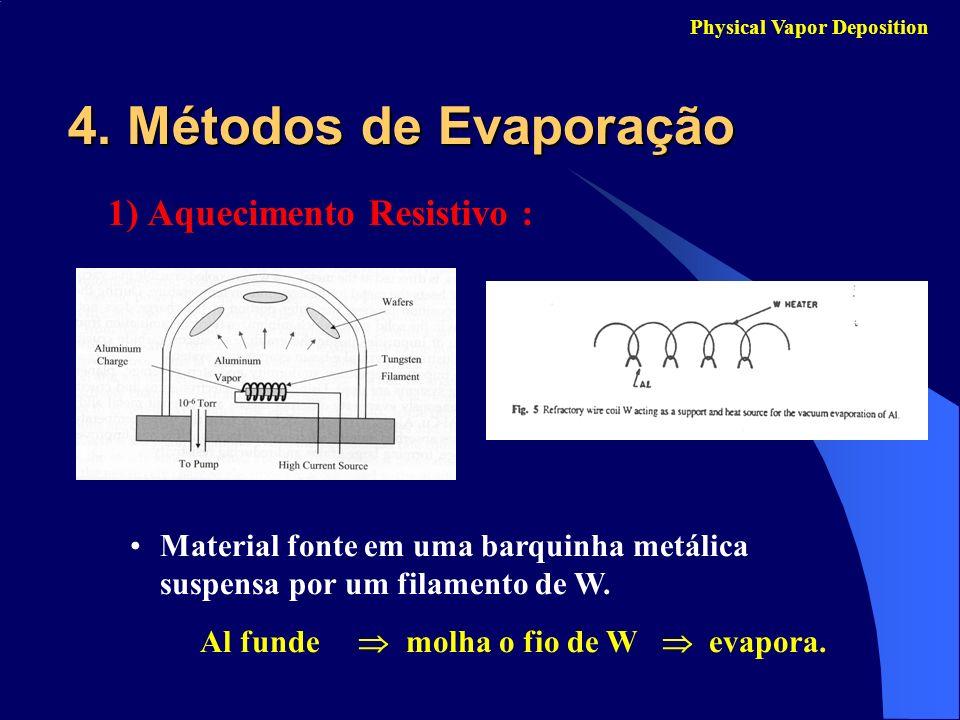 4. Métodos de Evaporação 1) Aquecimento Resistivo : Material fonte em uma barquinha metálica suspensa por um filamento de W. Al funde molha o fio de W