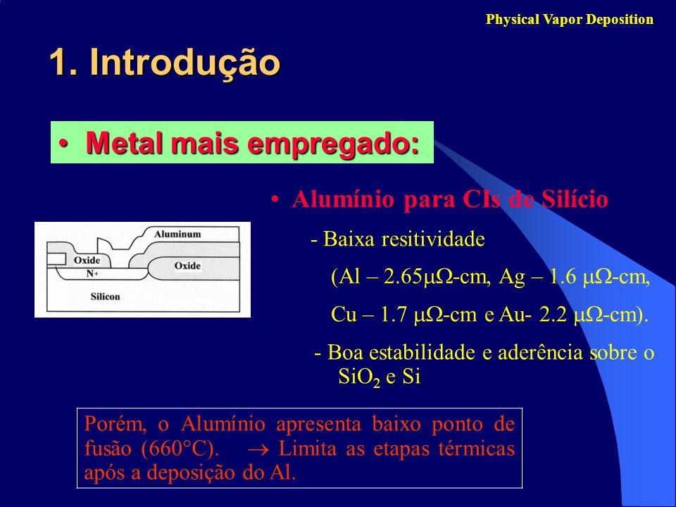 Evaporação de Al:Evaporação de Al: a) Taxas são compatíveis (0.5 m/min.) ; b) Átomos do metal impingem na lâmina com baixa energia (~ 0.1 eV) sem danos; c) Uso de alto vácuo baixa incorporação de gases; d) Aquecimento não intencional deve-se apenas a : - calor de condensação; - radiação da fonte.