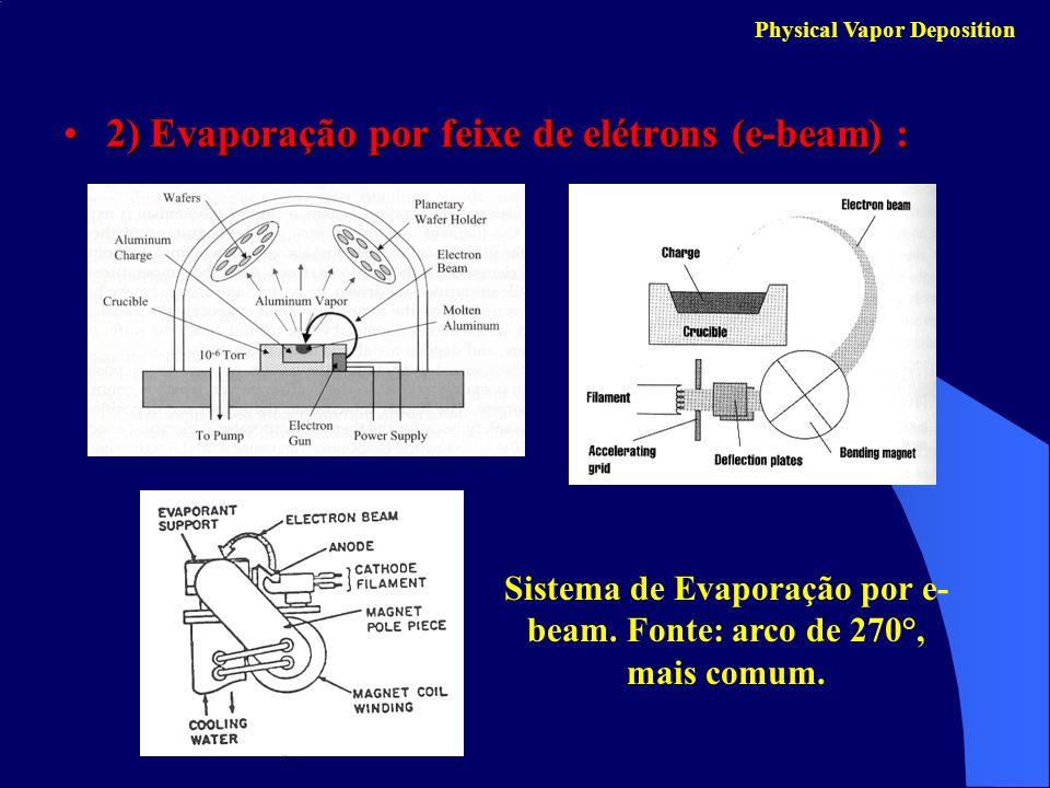 Sistema de Evaporação por e- beam. Fonte: arco de 270°, mais comum. Physical Vapor Deposition 2) Evaporação por feixe de elétrons (e-beam) :2) Evapora