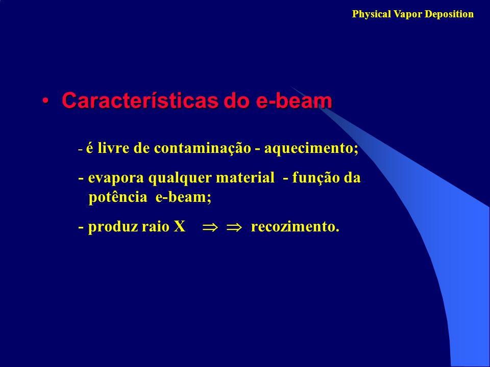 Características do e-beamCaracterísticas do e-beam Physical Vapor Deposition - é livre de contaminação - aquecimento; - evapora qualquer material - fu