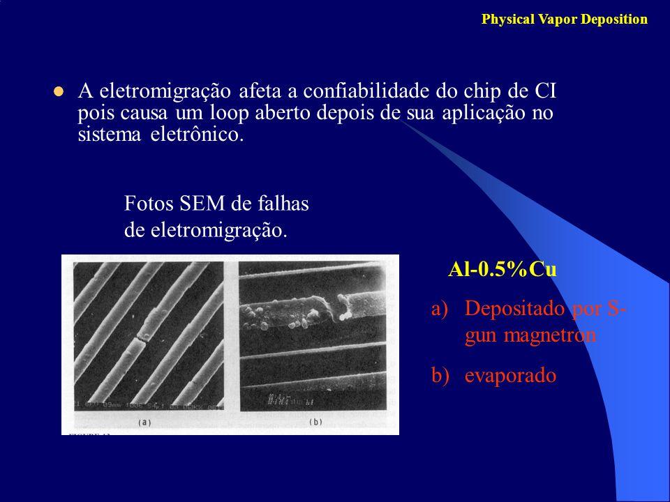 Processo de Deposição:Processo de Deposição: Normalmente utiliza-se o processo PVD a) O material a ser depositado (fonte sólida) é convertido a fase vapor por processo físico.