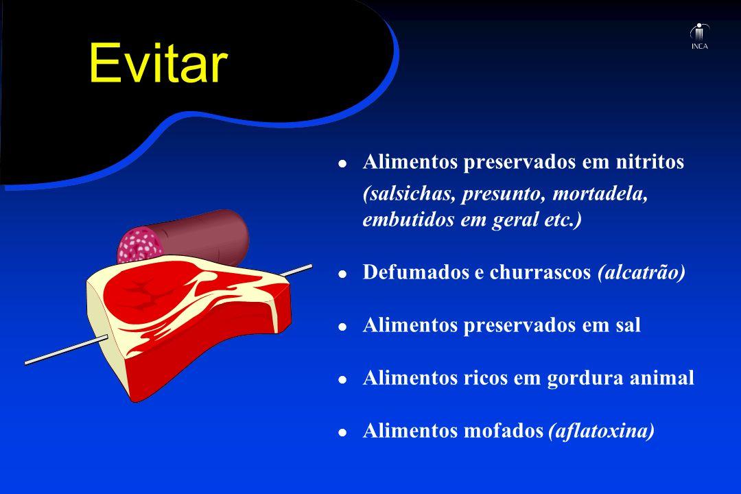 Evitar Alimentos preservados em nitritos (salsichas, presunto, mortadela, embutidos em geral etc.) Defumados e churrascos (alcatrão) Alimentos preserv