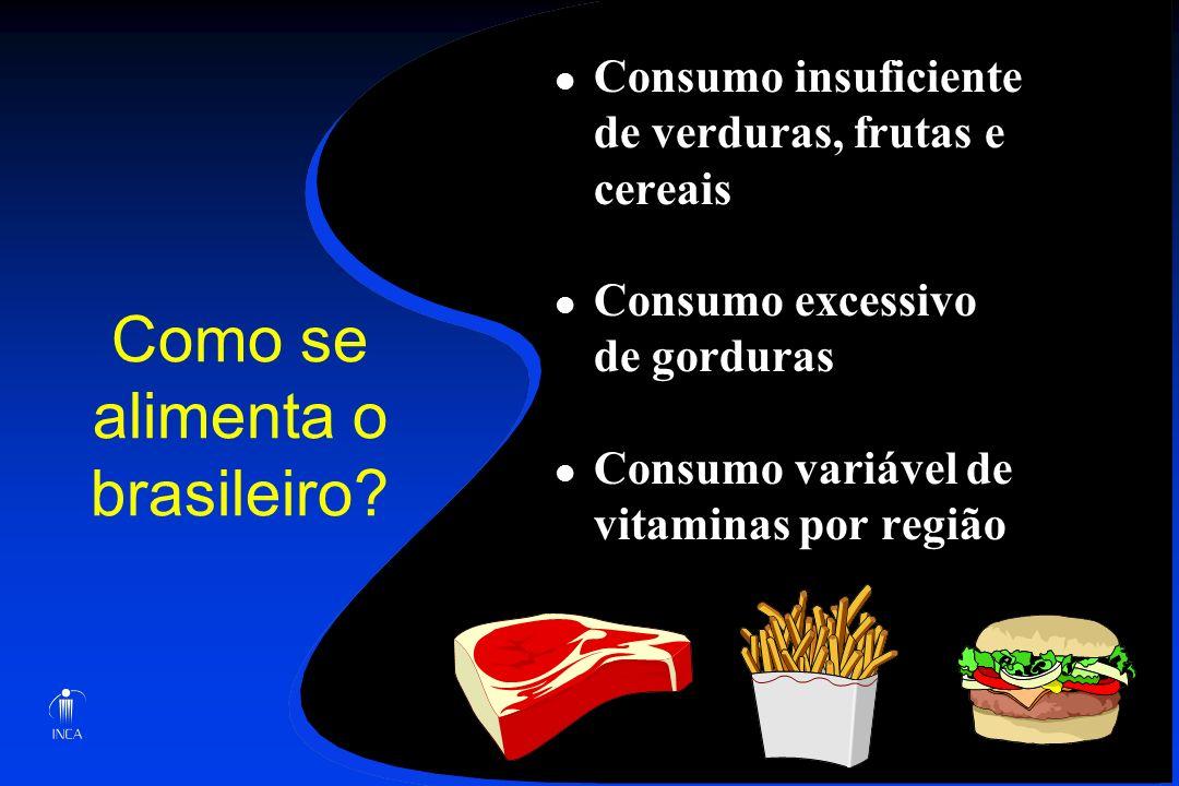Como se alimenta o brasileiro? Consumo insuficiente de verduras, frutas e cereais Consumo excessivo de gorduras Consumo variável de vitaminas por regi