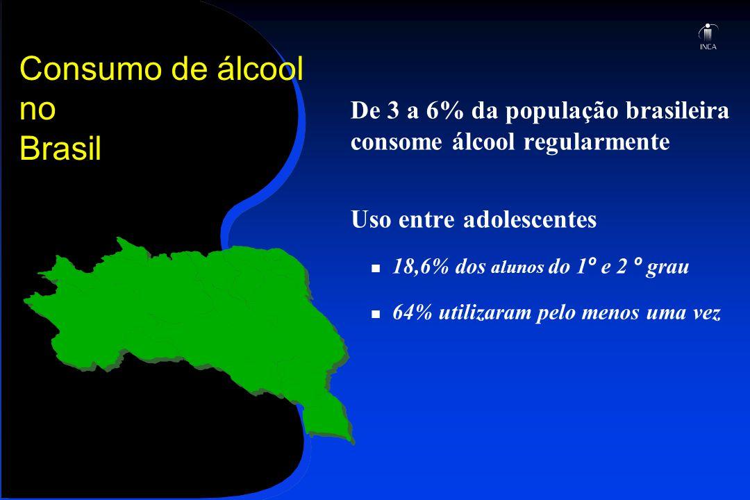 Consumo de álcool no Brasil De 3 a 6% da população brasileira consome álcool regularmente Uso entre adolescentes 18,6% dos alunos do 1 º e 2 º grau 64