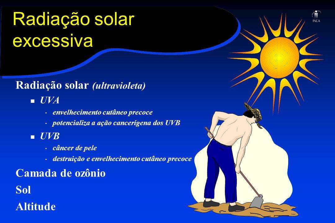 Radiação solar excessiva Radiação solar (ultravioleta) UVA envelhecimento cutâneo precoce potencializa a ação cancerígena dos UVB UVB câncer de pele d
