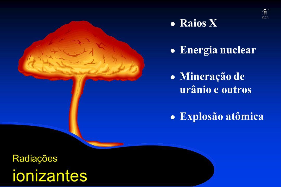 Raios X Energia nuclear Mineração de urânio e outros Explosão atômica Radiações ionizantes