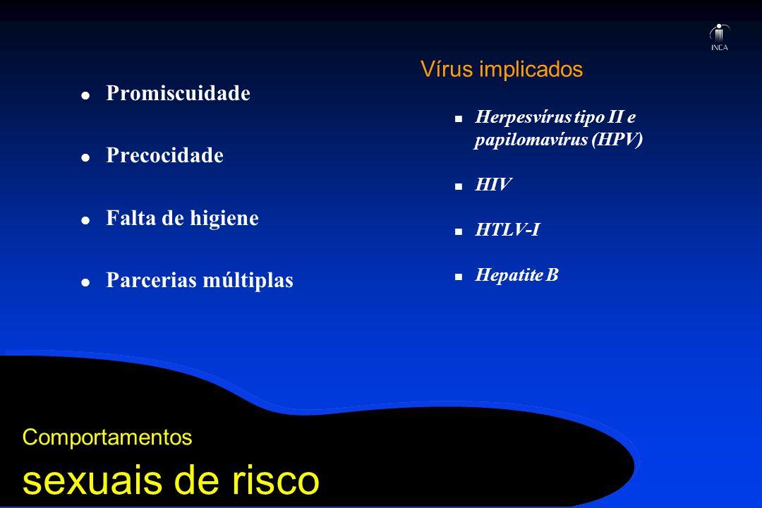 Promiscuidade Precocidade Falta de higiene Parcerias múltiplas Comportamentos sexuais de risco Vírus implicados Herpesvírus tipo II e papilomavírus (H