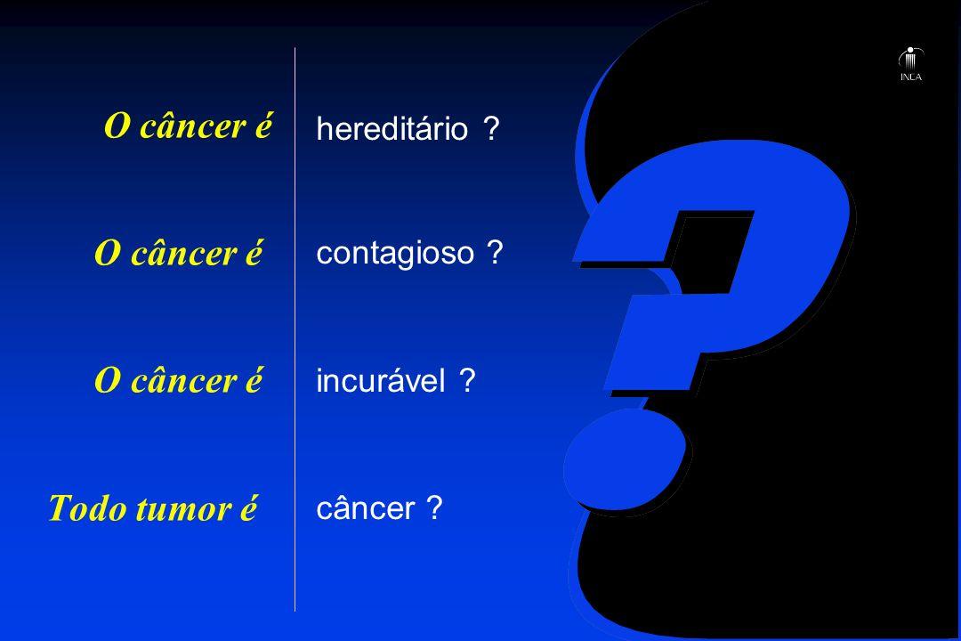 O câncer é O câncer é O câncer é Todo tumor é hereditário ? contagioso ? incurável ? câncer ?