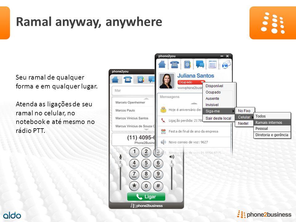 Ramal anyway, anywhere Seu ramal de qualquer forma e em qualquer lugar. Atenda as ligações de seu ramal no celular, no notebook e até mesmo no rádio P
