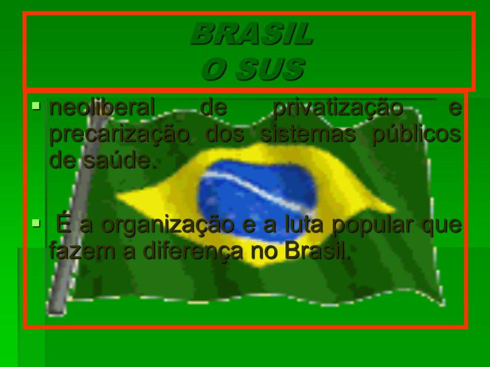 BRASIL O SUS neoliberal de privatização e precarização dos sistemas públicos de saúde. neoliberal de privatização e precarização dos sistemas públicos