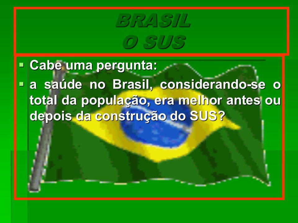 BRASIL O SUS Cabe uma pergunta: Cabe uma pergunta: a saúde no Brasil, considerando-se o total da população, era melhor antes ou depois da construção d