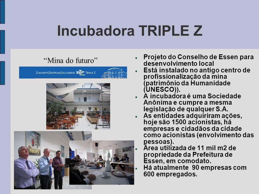 Incubadora TRIPLE Z Mina do futuro Projeto do Conselho de Essen para desenvolvimento local Está instalado no antigo centro de profissionalização da mi