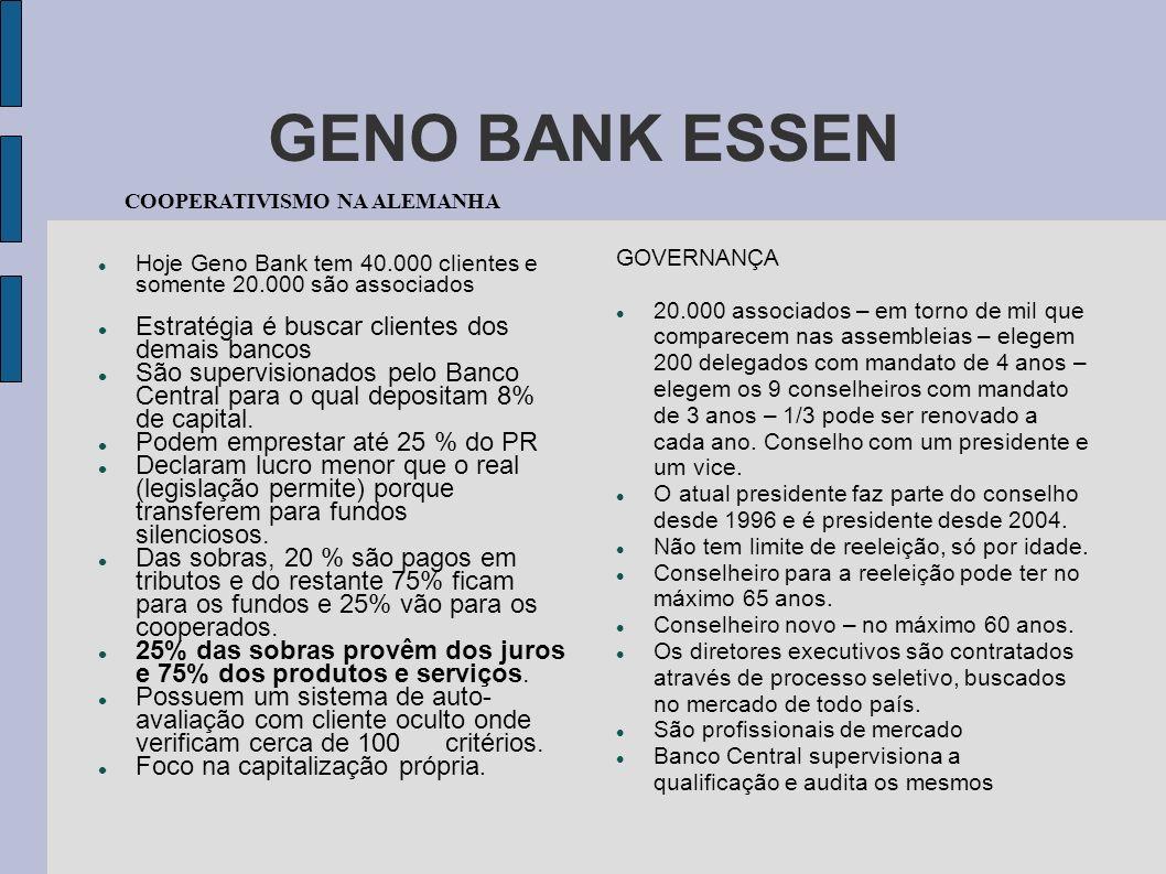 GENO BANK ESSEN Hoje Geno Bank tem 40.000 clientes e somente 20.000 são associados Estratégia é buscar clientes dos demais bancos São supervisionados
