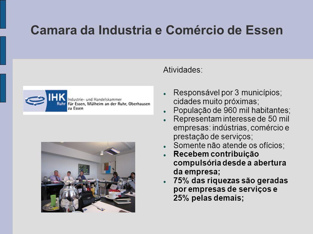Camara da Industria e Comércio de Essen Atividades: Responsável por 3 municípios; cidades muito próximas; População de 960 mil habitantes; Representam