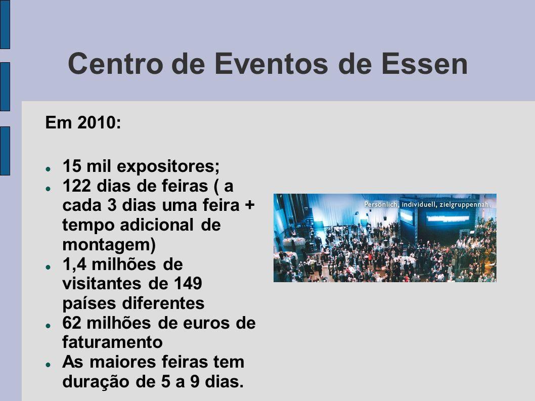 Centro de Eventos de Essen Em 2010: 15 mil expositores; 122 dias de feiras ( a cada 3 dias uma feira + tempo adicional de montagem) 1,4 milhões de vis