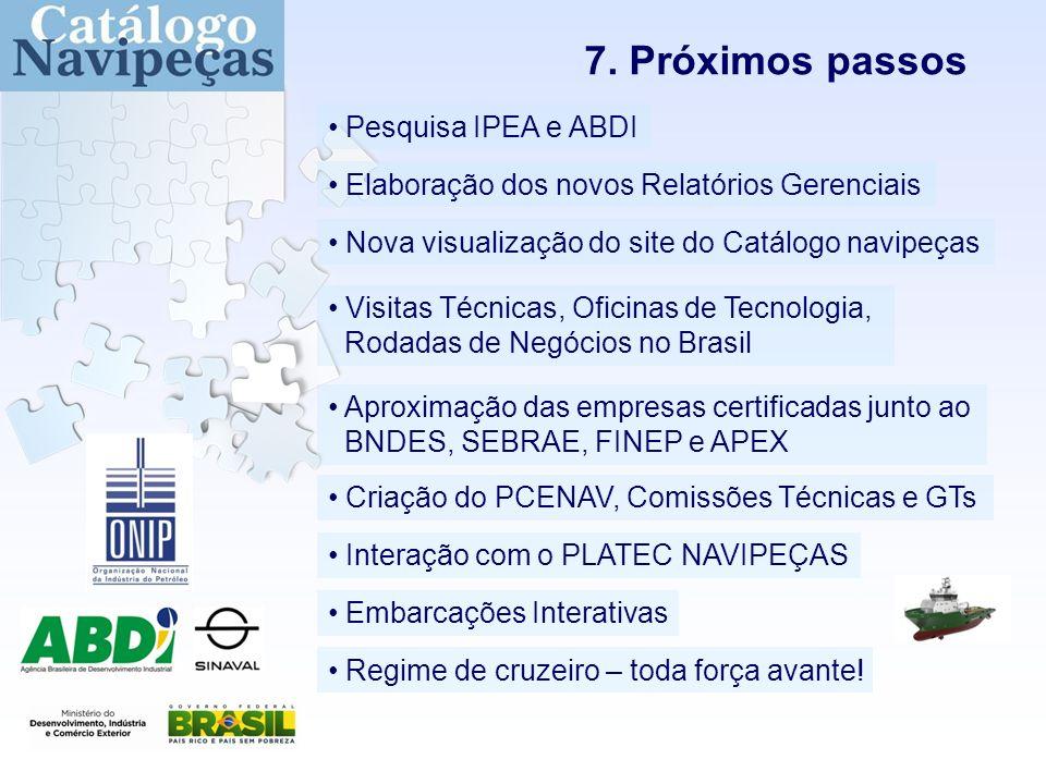 7. Próximos passos Pesquisa IPEA e ABDI Elaboração dos novos Relatórios Gerenciais Visitas Técnicas, Oficinas de Tecnologia, Rodadas de Negócios no Br