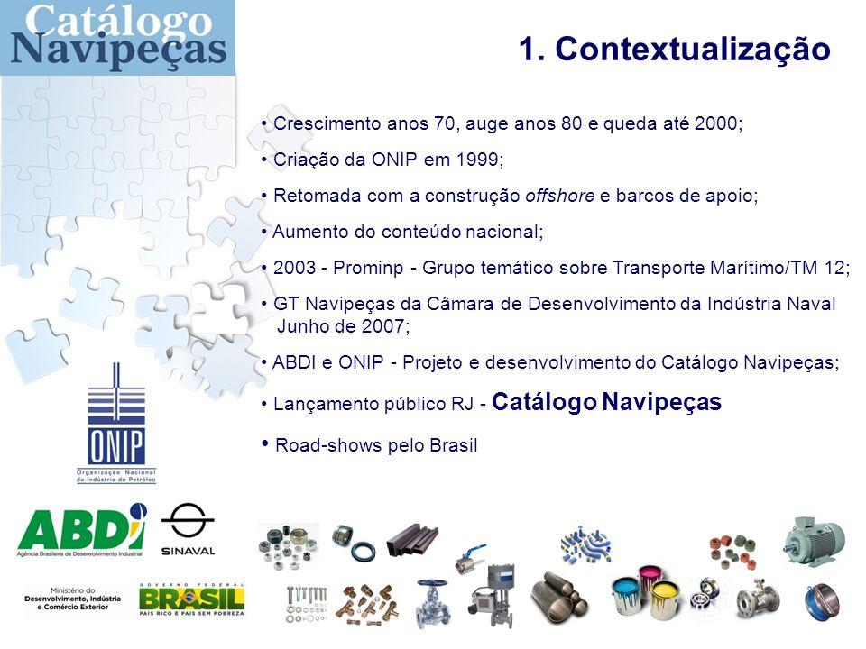 1. Contextualização Crescimento anos 70, auge anos 80 e queda até 2000; Criação da ONIP em 1999; Retomada com a construção offshore e barcos de apoio;