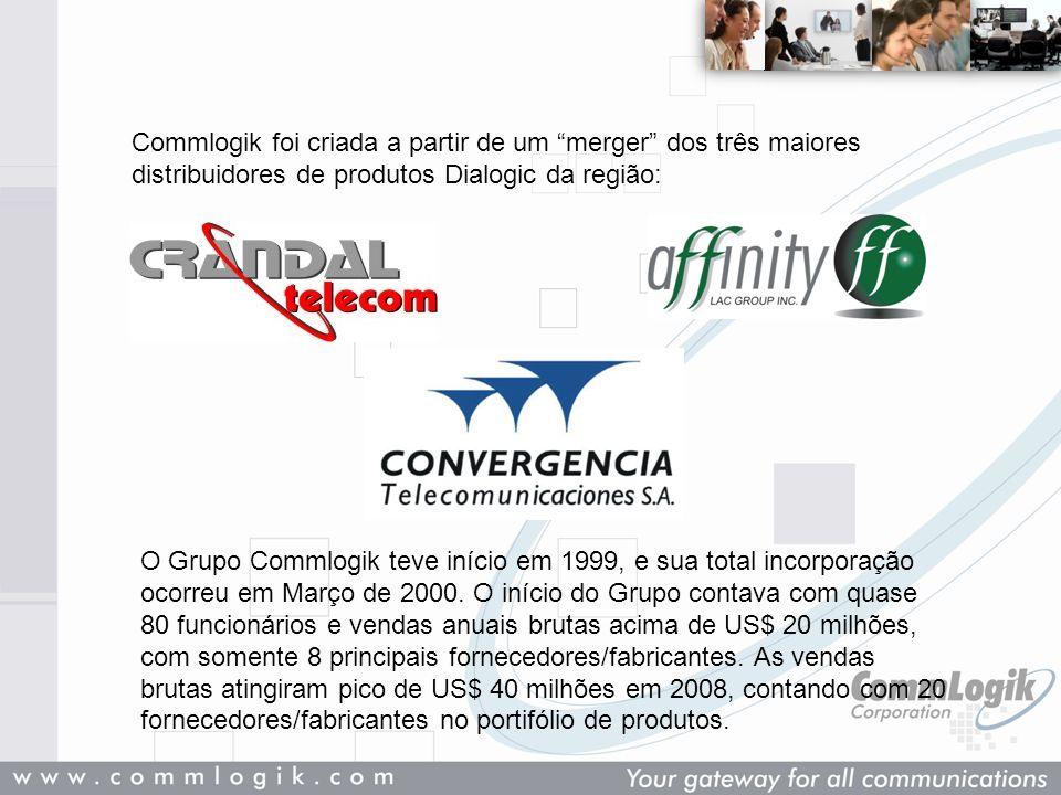 Commlogik foi criada a partir de um merger dos três maiores distribuidores de produtos Dialogic da região: O Grupo Commlogik teve início em 1999, e su