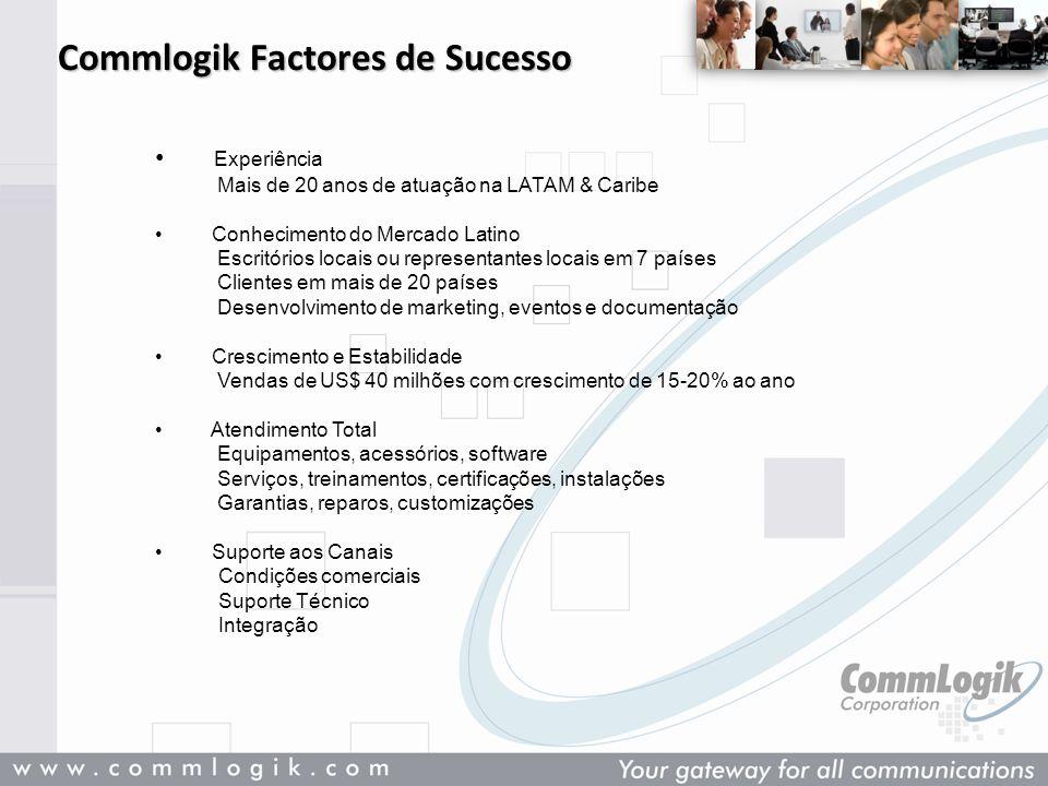 Commlogik Factores de Sucesso Experiência Mais de 20 anos de atuação na LATAM & Caribe Conhecimento do Mercado Latino Escritórios locais ou representa