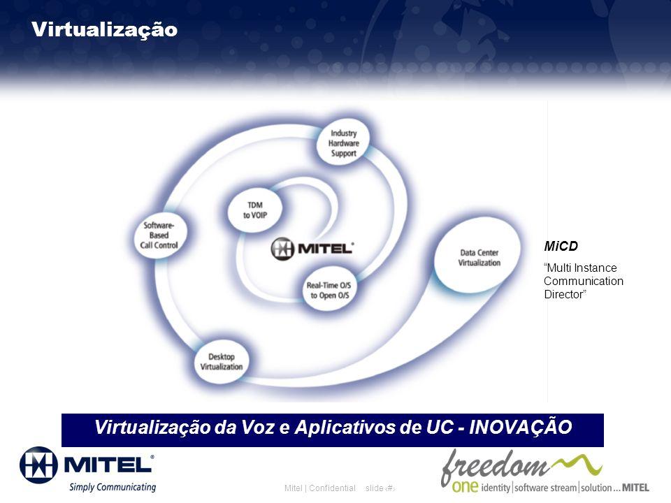 slide 10Mitel | Confidential Virtualização Virtualização da Voz e Aplicativos de UC - INOVAÇÃO MiCD Multi Instance Communication Director