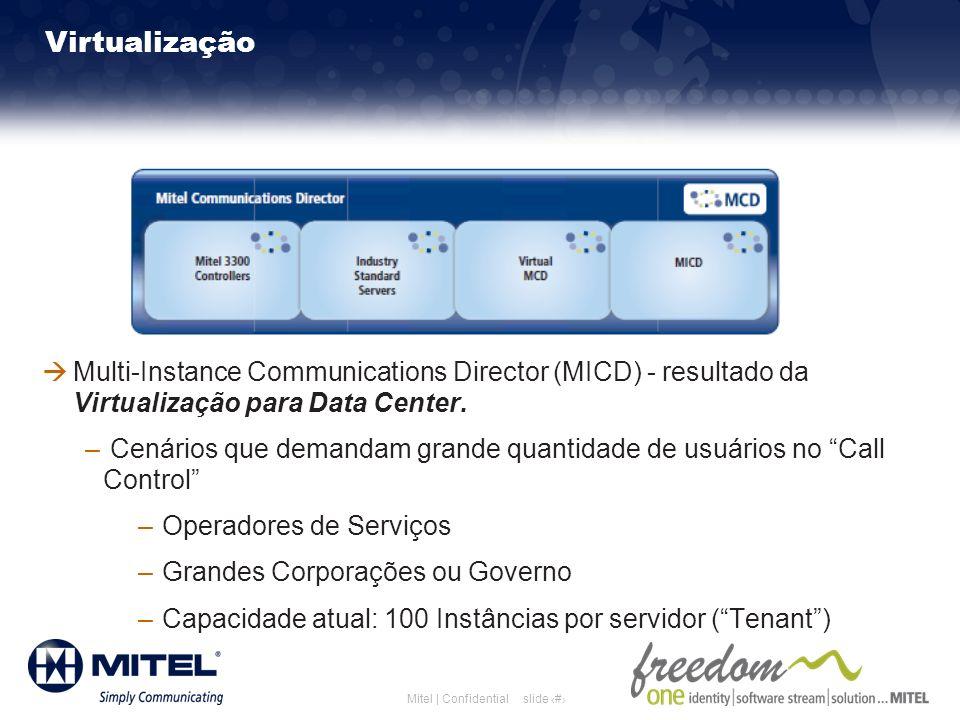slide 11Mitel | Confidential Multi-Instance Communications Director (MICD) - resultado da Virtualização para Data Center. – Cenários que demandam gran