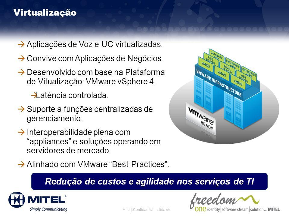 slide 12Mitel | Confidential Virtualização Aplicações de Voz e UC virtualizadas. Convive com Aplicações de Negócios. Desenvolvido com base na Platafor