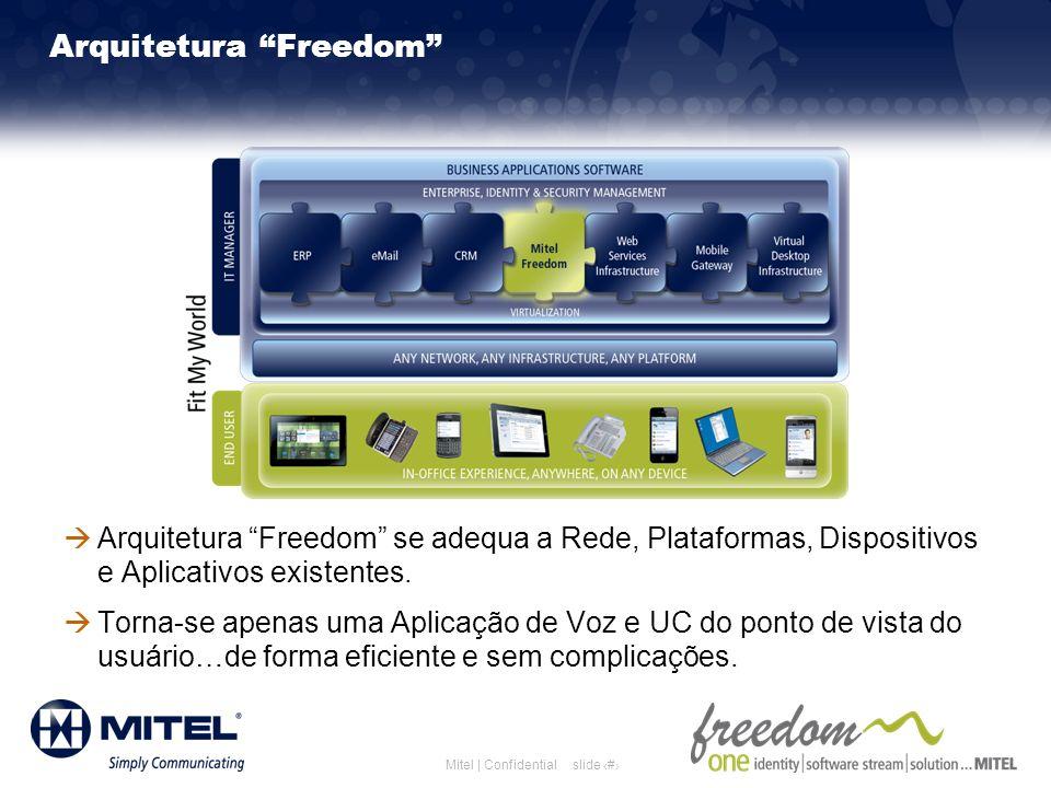 slide 16Mitel | Confidential Arquitetura Freedom Arquitetura Freedom se adequa a Rede, Plataformas, Dispositivos e Aplicativos existentes. Torna-se ap