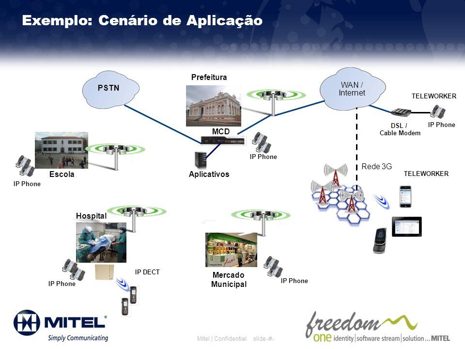 slide 21Mitel | Confidential Exemplo: Cenário de Aplicação Prefeitura PSTN DSL / Cable Modem IP Phone Mercado Municipal IP Phone Escola IP Phone Hospi