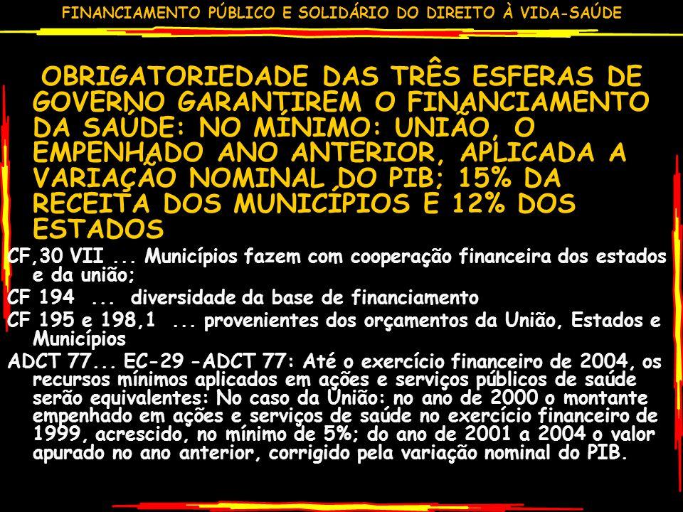 FINANCIAMENTO PÚBLICO E SOLIDÁRIO DO DIREITO À VIDA-SAÚDE OBRIGATORIEDADE DAS TRÊS ESFERAS DE GOVERNO GARANTIREM O FINANCIAMENTO DA SAÚDE: NO MÍNIMO: UNIÃO, O EMPENHADO ANO ANTERIOR, APLICADA A VARIAÇÃO NOMINAL DO PIB; 15% DA RECEITA DOS MUNICÍPIOS E 12% DOS ESTADOS CF,30 VII...