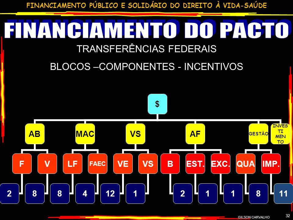FINANCIAMENTO PÚBLICO E SOLIDÁRIO DO DIREITO À VIDA-SAÚDE $ AB F 2 V 8 MAC LF 8 FAEC 4 VS VE 12 VS 1 AF B 2 EST.