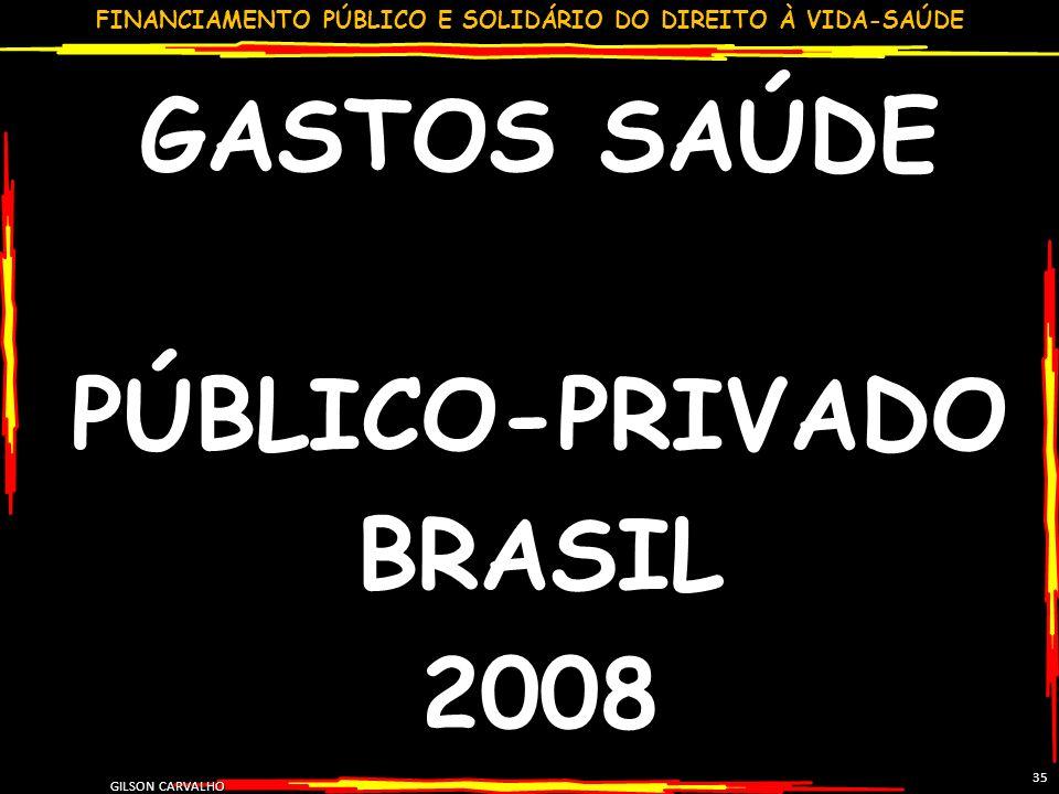 FINANCIAMENTO PÚBLICO E SOLIDÁRIO DO DIREITO À VIDA-SAÚDE GILSON CARVALHO 35 GASTOS SAÚDE PÚBLICO-PRIVADO BRASIL 2008