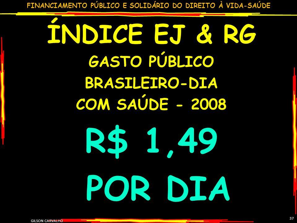 FINANCIAMENTO PÚBLICO E SOLIDÁRIO DO DIREITO À VIDA-SAÚDE GILSON CARVALHO 37 ÍNDICE EJ & RG GASTO PÚBLICO BRASILEIRO-DIA COM SAÚDE - 2008 R$ 1,49 POR DIA