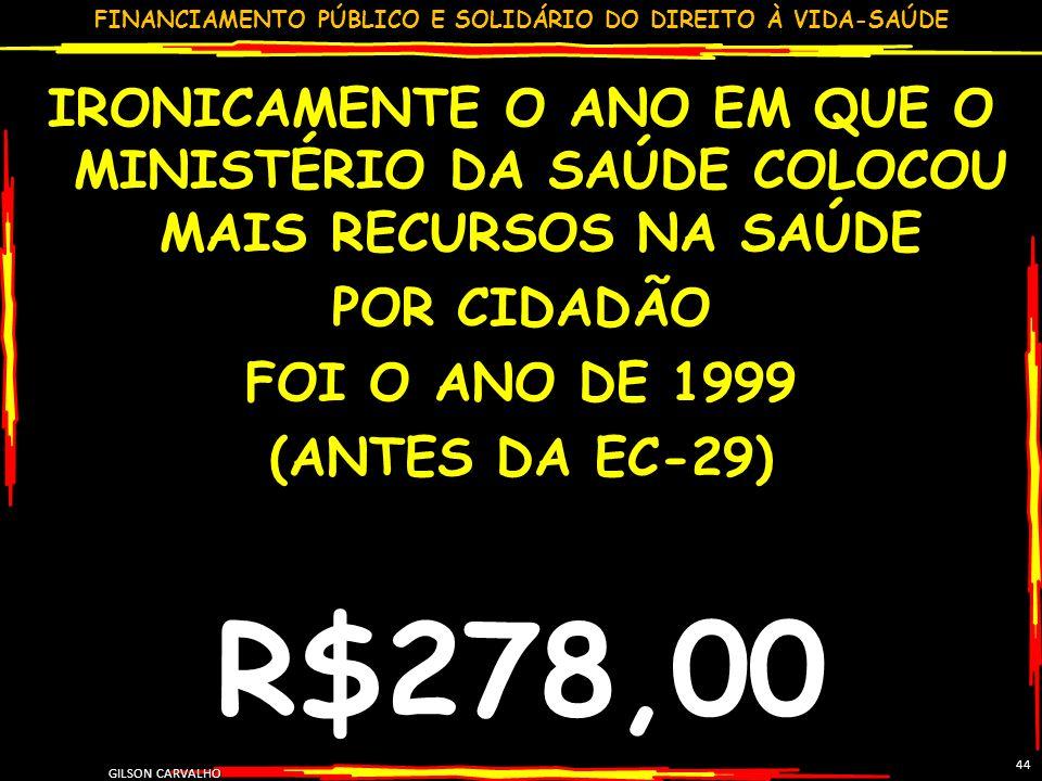 FINANCIAMENTO PÚBLICO E SOLIDÁRIO DO DIREITO À VIDA-SAÚDE GILSON CARVALHO 44 IRONICAMENTE O ANO EM QUE O MINISTÉRIO DA SAÚDE COLOCOU MAIS RECURSOS NA SAÚDE POR CIDADÃO FOI O ANO DE 1999 (ANTES DA EC-29) R$278,00