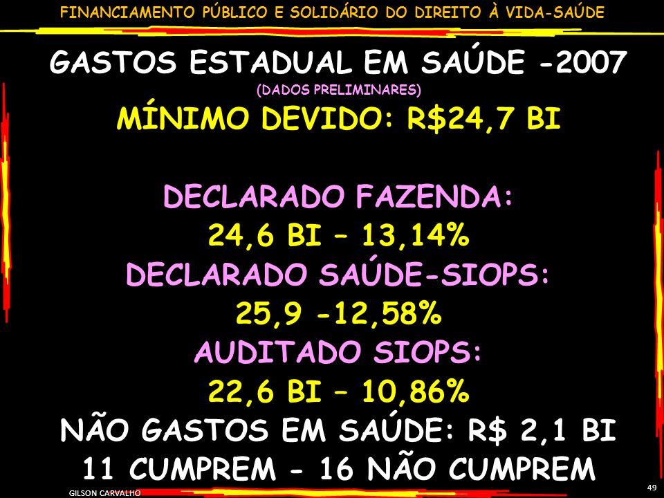 FINANCIAMENTO PÚBLICO E SOLIDÁRIO DO DIREITO À VIDA-SAÚDE GILSON CARVALHO 49 GASTOS ESTADUAL EM SAÚDE -2007 (DADOS PRELIMINARES) MÍNIMO DEVIDO: R$24,7 BI DECLARADO FAZENDA: 24,6 BI – 13,14% DECLARADO SAÚDE-SIOPS: 25,9 -12,58% AUDITADO SIOPS: 22,6 BI – 10,86% NÃO GASTOS EM SAÚDE: R$ 2,1 BI 11 CUMPREM - 16 NÃO CUMPREM