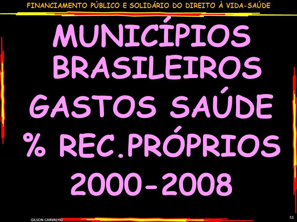 FINANCIAMENTO PÚBLICO E SOLIDÁRIO DO DIREITO À VIDA-SAÚDE GILSON CARVALHO 51 MUNICÍPIOS BRASILEIROS GASTOS SAÚDE % REC.PRÓPRIOS 2000-2008
