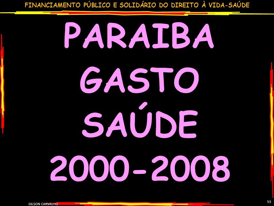FINANCIAMENTO PÚBLICO E SOLIDÁRIO DO DIREITO À VIDA-SAÚDE GILSON CARVALHO 53 PARAIBA GASTO SAÚDE 2000-2008