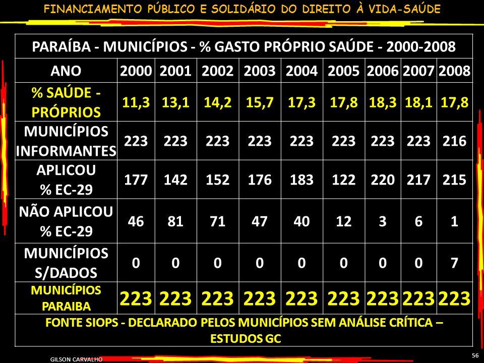 FINANCIAMENTO PÚBLICO E SOLIDÁRIO DO DIREITO À VIDA-SAÚDE GILSON CARVALHO 56 PARAÍBA - MUNICÍPIOS - % GASTO PRÓPRIO SAÚDE - 2000-2008 ANO2000200120022