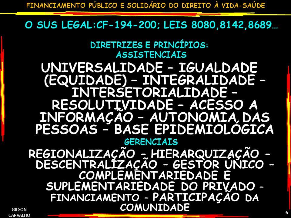 FINANCIAMENTO PÚBLICO E SOLIDÁRIO DO DIREITO À VIDA-SAÚDE GILSON CARVALHO 6 O SUS LEGAL:CF-194-200; LEIS 8080,8142,8689… DIRETRIZES E PRINCÍPIOS: ASSISTENCIAIS UNIVERSALIDADE – IGUALDADE (EQUIDADE) – INTEGRALIDADE – INTERSETORIALIDADE – RESOLUTIVIDADE – ACESSO A INFORMAÇÃO – AUTONOMIA DAS PESSOAS – BASE EPIDEMIOLÓGICA GERENCIAIS REGIONALIZAÇÃO – HIERARQUIZAÇÃO – DESCENTRALIZAÇÃO – GESTOR ÚNICO – COMPLEMENTARIEDADE E SUPLEMENTARIEDADE DO PRIVADO – FINANCIAMENTO – PARTICIPAÇÃO DA COMUNIDADE